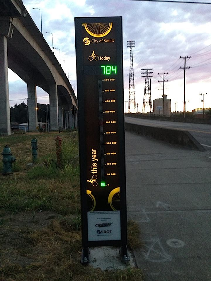 Bike Counter