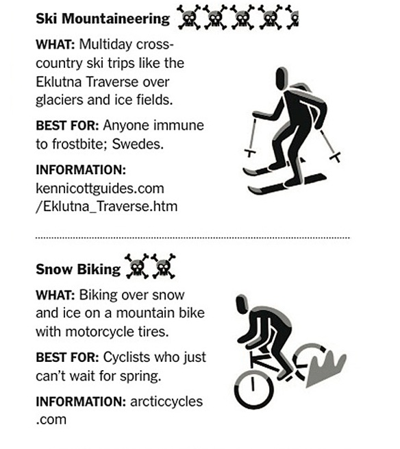 snow biking dangers