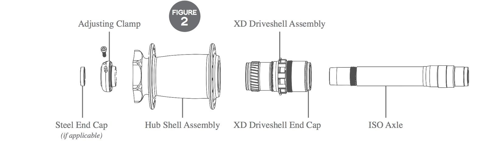 King XD RingDrive schematic