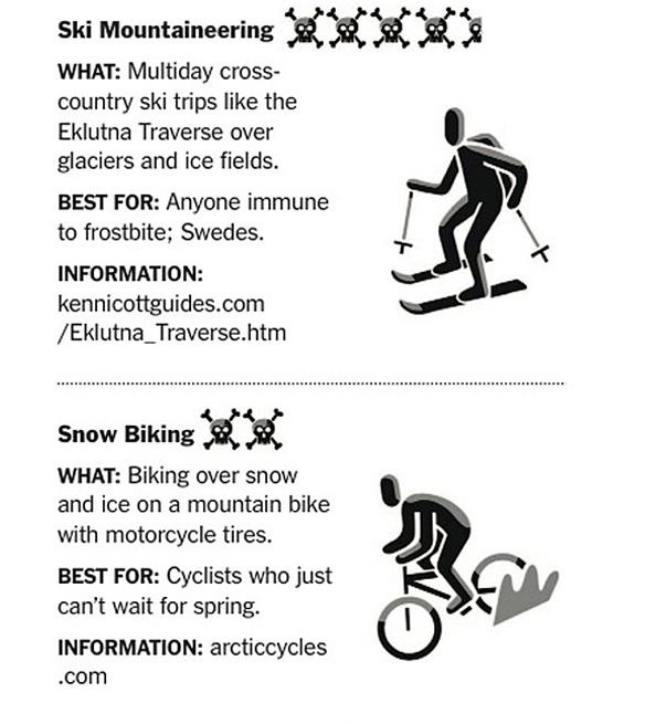 snow biking dangers